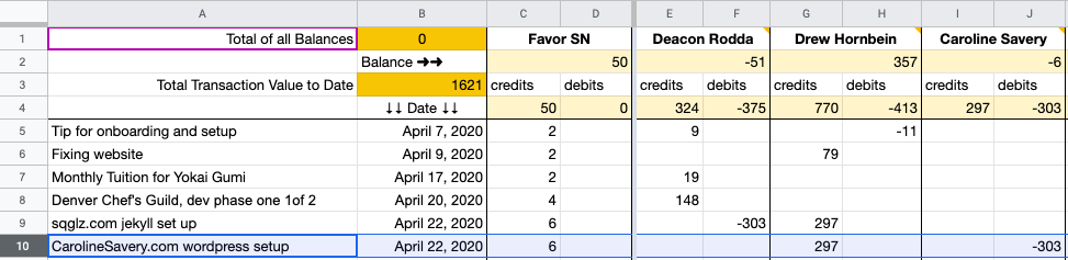 screenshot of a the Favor Google spreadsheet, row 10 is a highlighted transaction between Drew and Caroline