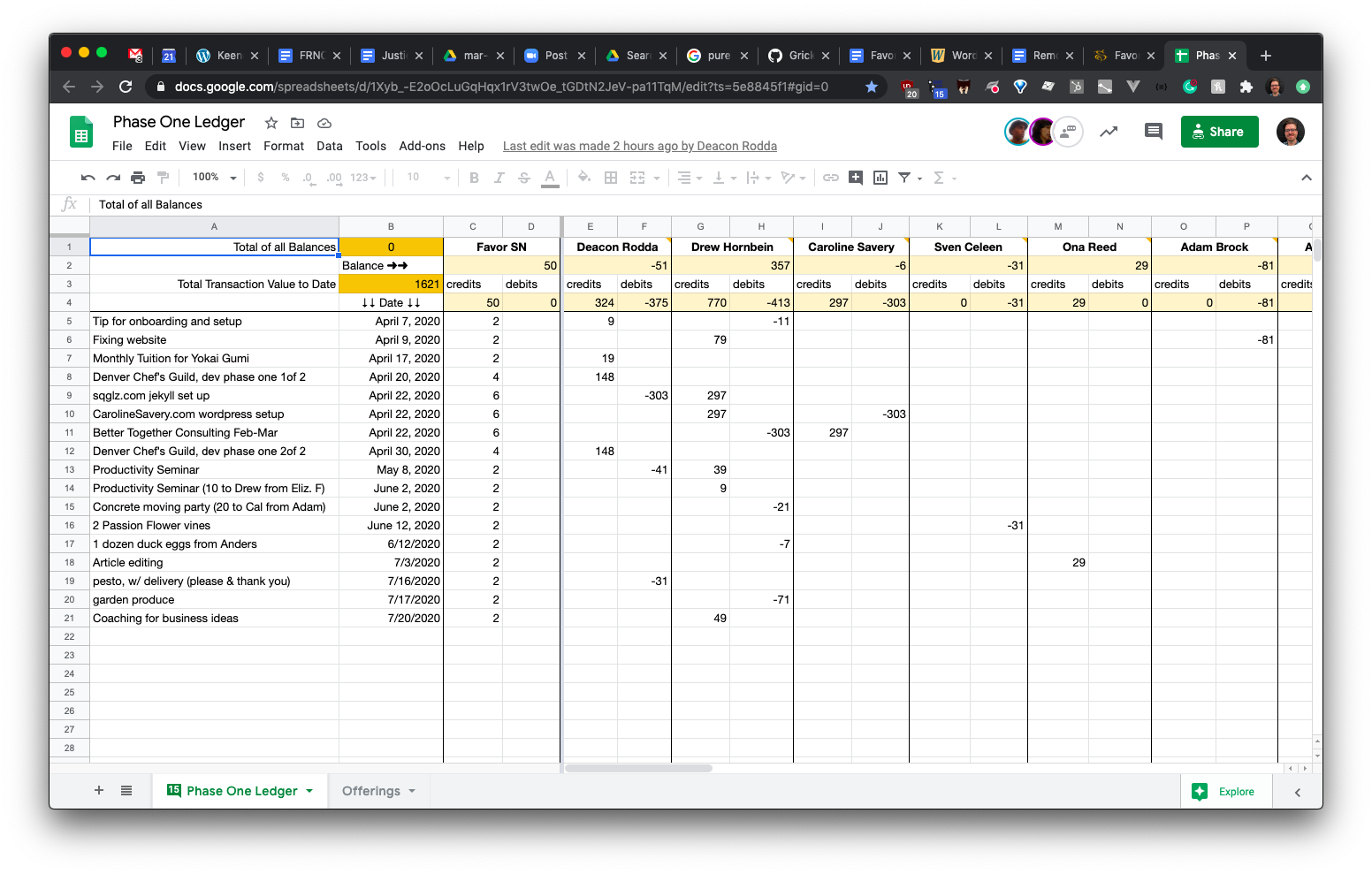 screenshot of a the Favor Google spreadsheet